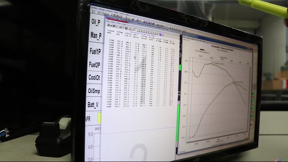 Engine Dyno results